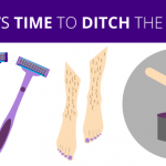 IPL Hair Removal Infographic